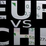 Schweizer Franken Kredit – Lohnt er sich wieder?