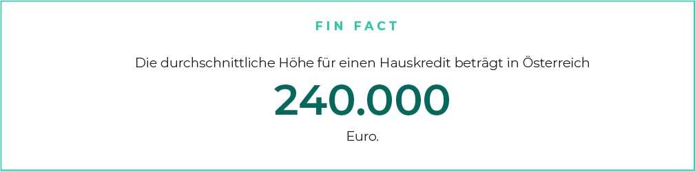 Fin-Fact: Wie hoch ist die .durchschnittliche Kredithoehe in Oesterreich