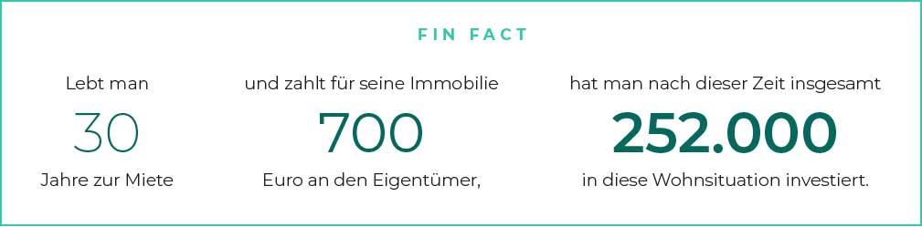 Wenn man 30 Jahre 700 Euro Miete zahlt sind das in Summe 252.000,- Euro.